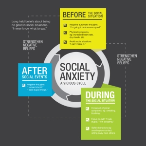 social-anxiety-infographic